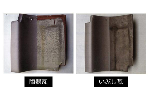 対象となる粘土瓦の種類